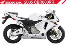 2005 Honda CBR600RR accesorios